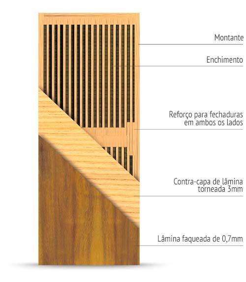 Porta Semi-Sólida - Interior de Madeira Sarrafeada