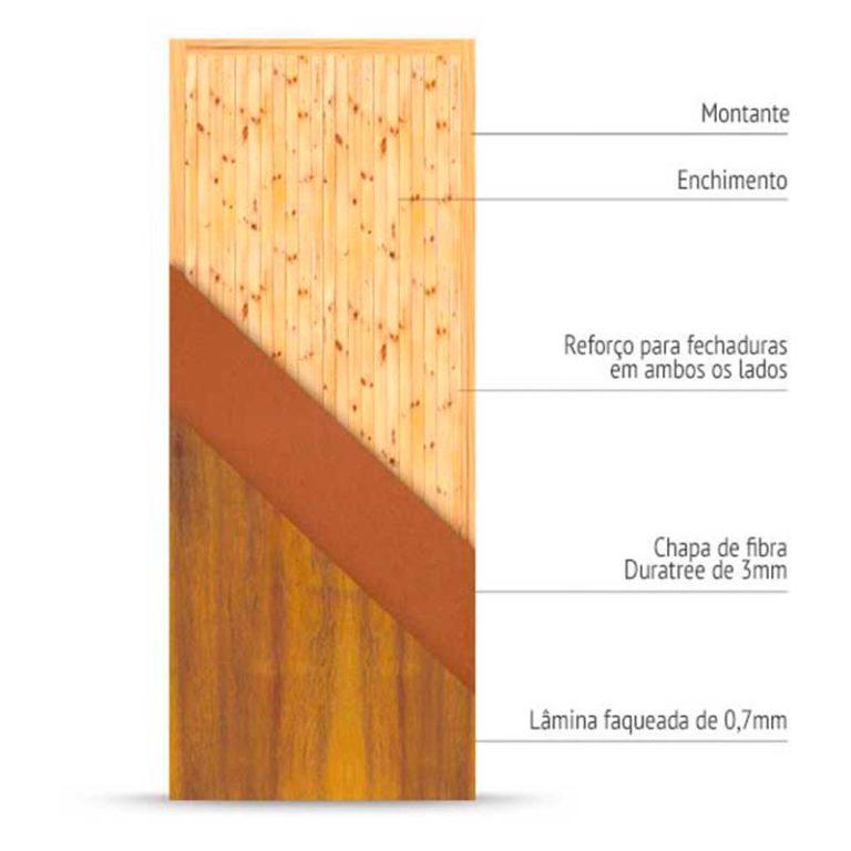 Porta Sólida - Interior de Madeira Compactada